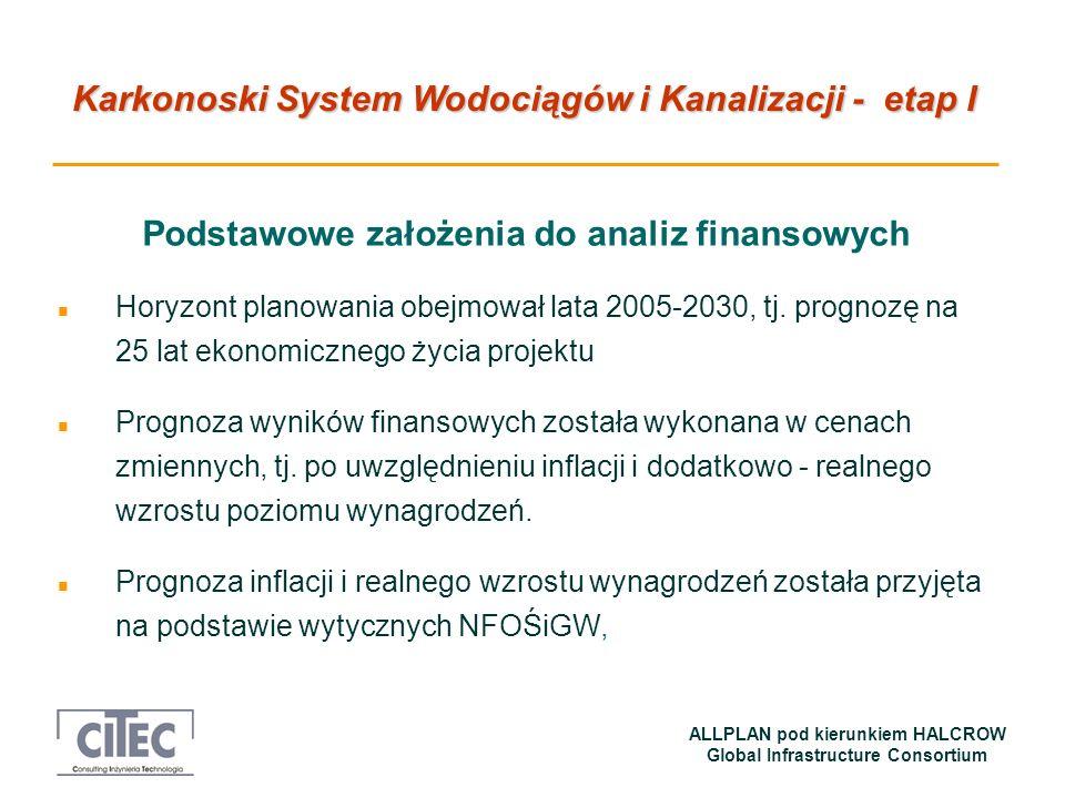 Karkonoski System Wodociągów i Kanalizacji - etap I ALLPLAN pod kierunkiem HALCROW Global Infrastructure Consortium Podstawowe założenia do analiz fin