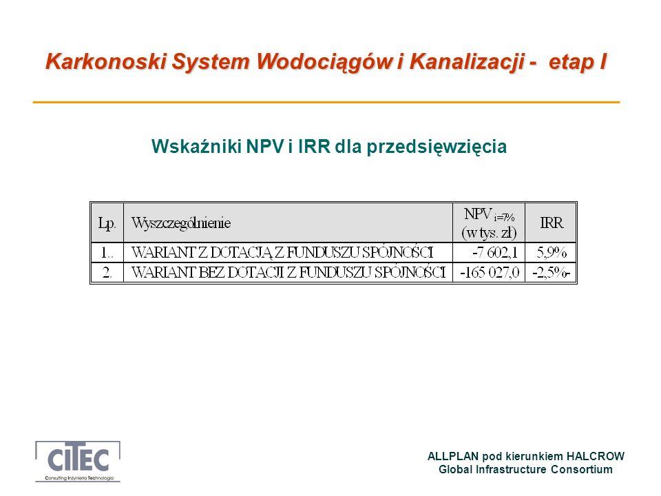 Karkonoski System Wodociągów i Kanalizacji - etap I ALLPLAN pod kierunkiem HALCROW Global Infrastructure Consortium Wskaźniki NPV i IRR dla przedsięwz