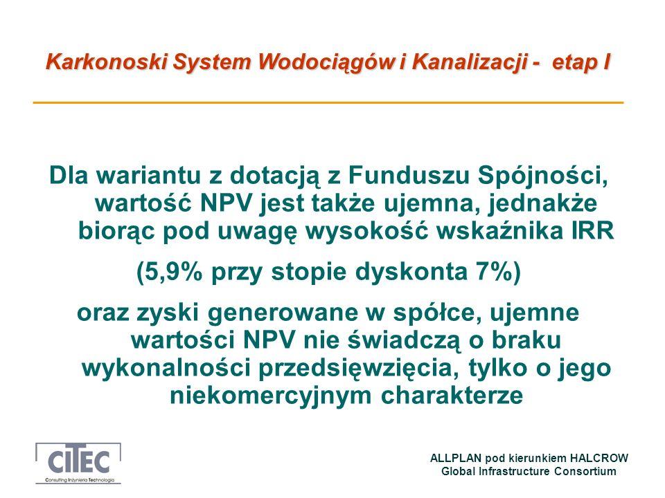 Karkonoski System Wodociągów i Kanalizacji - etap I ALLPLAN pod kierunkiem HALCROW Global Infrastructure Consortium Dla wariantu z dotacją z Funduszu