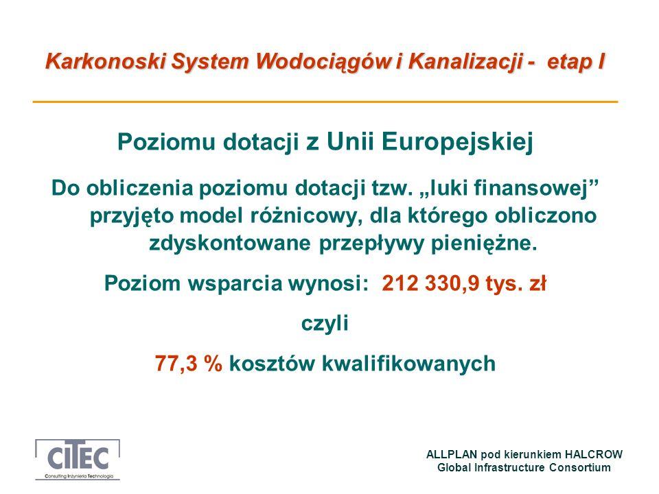 Karkonoski System Wodociągów i Kanalizacji - etap I ALLPLAN pod kierunkiem HALCROW Global Infrastructure Consortium Poziomu dotacji z Unii Europejskie