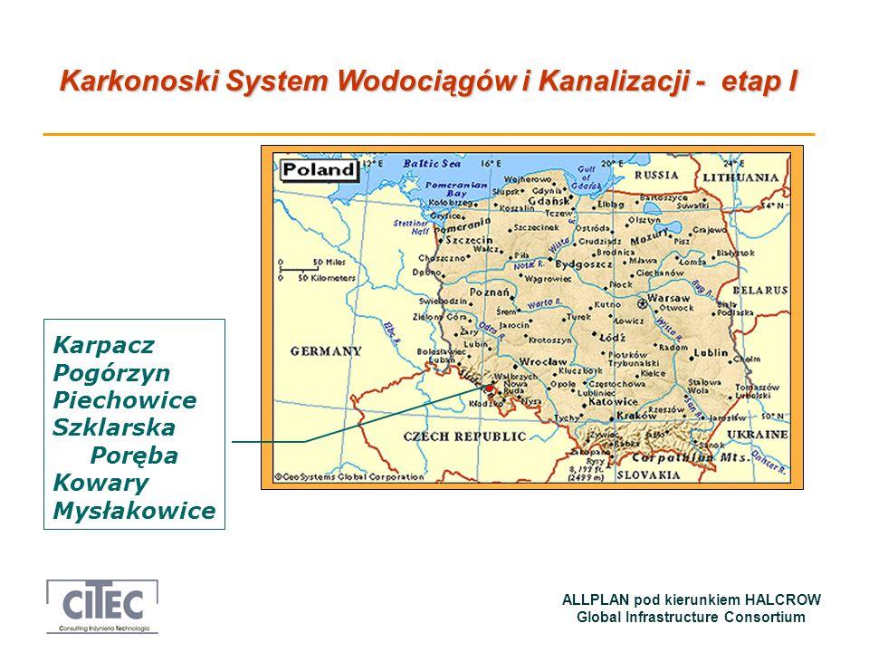 Karkonoski System Wodociągów i Kanalizacji - etap I ALLPLAN pod kierunkiem HALCROW Global Infrastructure Consortium Podstawowe założenia do analiz finansowych n Horyzont planowania obejmował lata 2005-2030, tj.