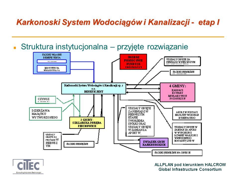 Karkonoski System Wodociągów i Kanalizacji - etap I ALLPLAN pod kierunkiem HALCROW Global Infrastructure Consortium n Struktura instytucjonalna – przy