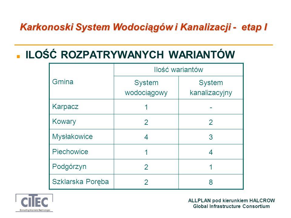 Karkonoski System Wodociągów i Kanalizacji - etap I ALLPLAN pod kierunkiem HALCROW Global Infrastructure Consortium n ILOŚĆ ROZPATRYWANYCH WARIANTÓW G