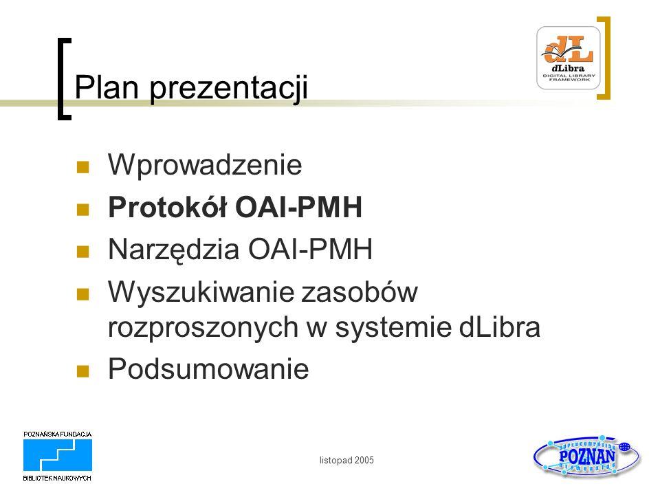 listopad 2005 Plan prezentacji Wprowadzenie Protokół OAI-PMH Narzędzia OAI-PMH Wyszukiwanie zasobów rozproszonych w systemie dLibra Podsumowanie
