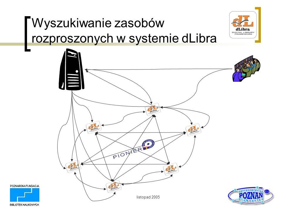 listopad 2005 Wyszukiwanie zasobów rozproszonych w systemie dLibra