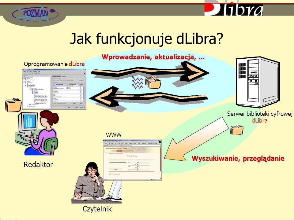 Jak funkcjonuje dLibra? Oprogramowanie dLibra Serwer biblioteki cyfrowej dLibra Czytelnik Wprowadzanie, aktualizacja,... WWW Wyszukiwanie, przeglądani