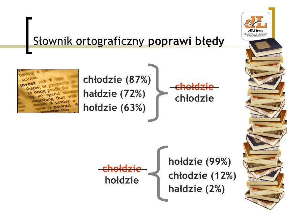 Słownik ortograficzny poprawi błędy chłodzie (87%) hałdzie (72%) hołdzie (63%) chołdzie hołdzie (99%) chłodzie (12%) hałdzie (2%) chłodzie chołdzie hołdzie
