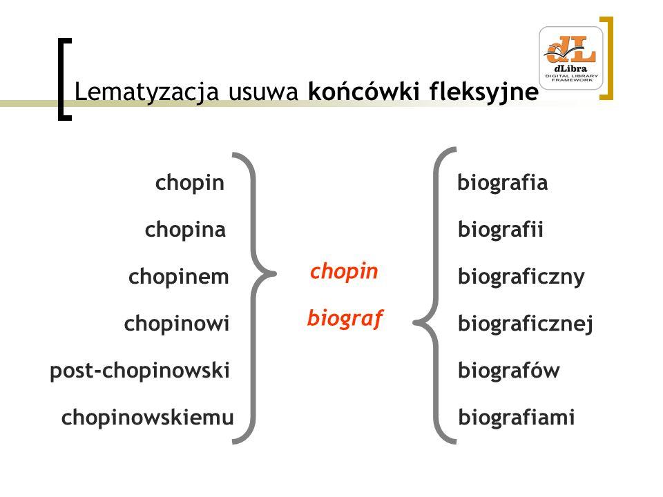 Lematyzacja usuwa końcówki fleksyjne chopin chopina chopinowi post-chopinowski chopinowskiemu chopinem biografia biografii biograficznej biografów bio
