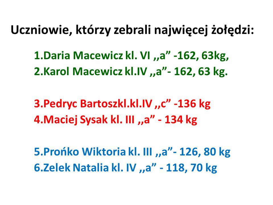 Uczniowie, którzy zebrali najwięcej żołędzi: 1.Daria Macewicz kl. VI,,a -162, 63kg, 2.Karol Macewicz kl.IV,,a- 162, 63 kg. 3.Pedryc Bartoszkl.kl.IV,,c