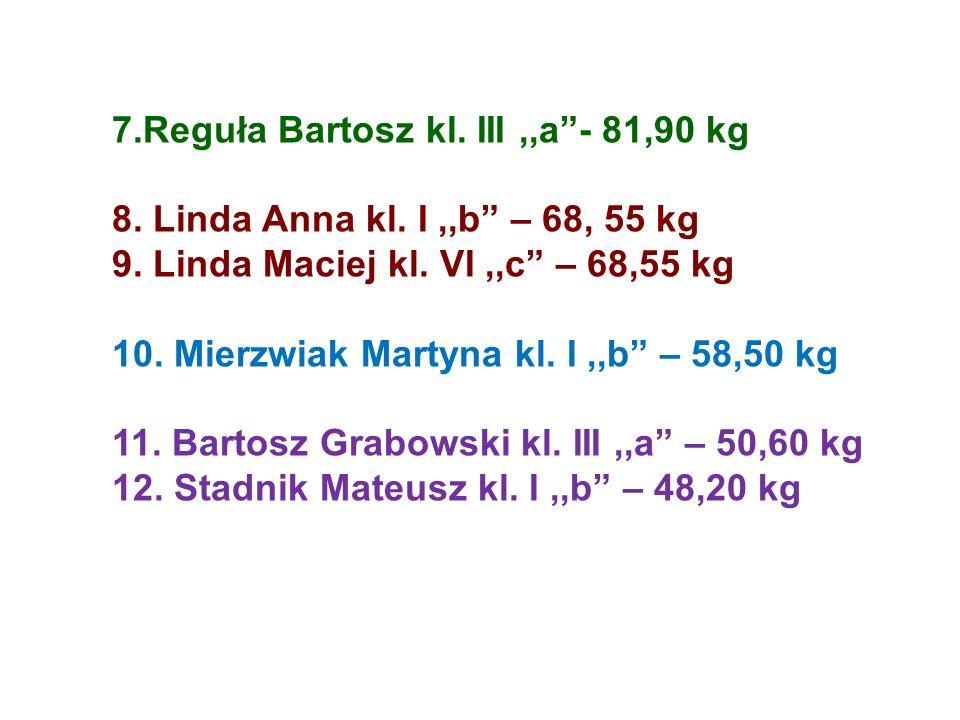 7.Reguła Bartosz kl. III,,a- 81,90 kg 8. Linda Anna kl. I,,b – 68, 55 kg 9. Linda Maciej kl. VI,,c – 68,55 kg 10. Mierzwiak Martyna kl. I,,b – 58,50 k