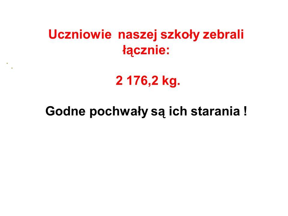 Uczniowie naszej szkoły zebrali łącznie: 2 176,2 kg. Godne pochwały są ich starania !
