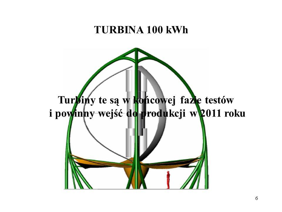 6 Turbiny te są w końcowej fazie testów i powinny wejść do produkcji w 2011 roku TURBINA 100 kWh