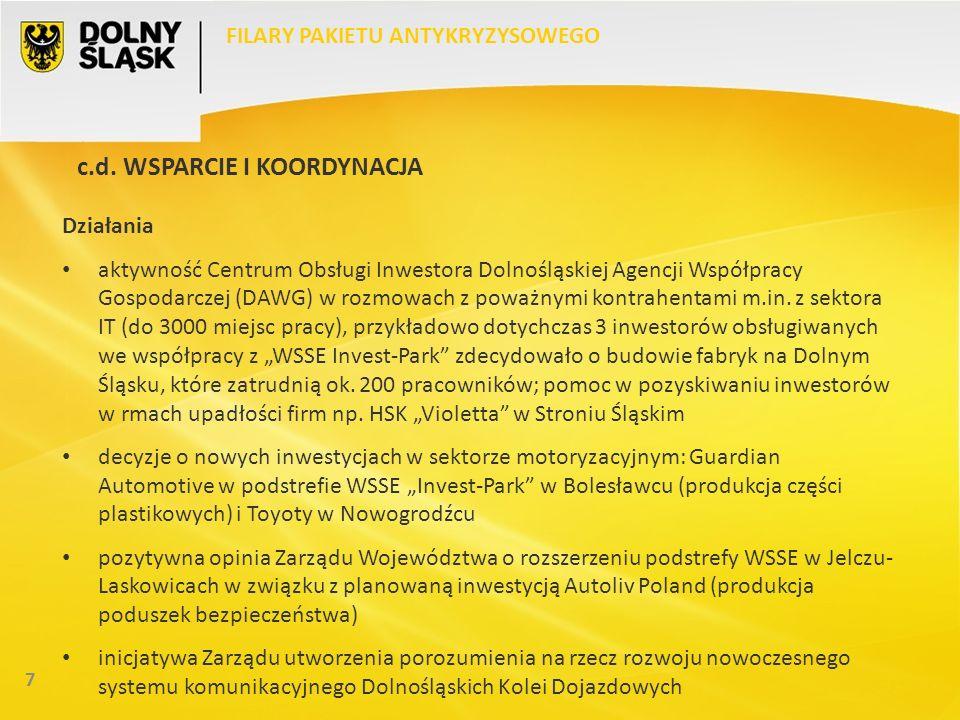 7 FILARY PAKIETU ANTYKRYZYSOWEGO Działania aktywność Centrum Obsługi Inwestora Dolnośląskiej Agencji Współpracy Gospodarczej (DAWG) w rozmowach z poważnymi kontrahentami m.in.