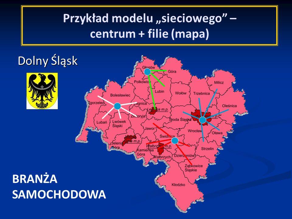 Dolny Śląsk Przykład modelu sieciowego – centrum + filie (mapa) BRANŻA SAMOCHODOWA