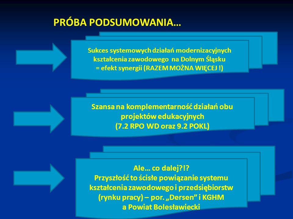PRÓBA PODSUMOWANIA… Sukces systemowych działań modernizacyjnych kształcenia zawodowego na Dolnym Śląsku = efekt synergii (RAZEM MOŻNA WIĘCEJ !) Szansa