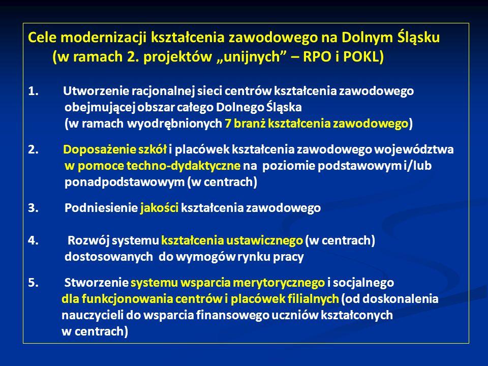 Cele modernizacji kształcenia zawodowego na Dolnym Śląsku (w ramach 2. projektów unijnych – RPO i POKL) 1. Utworzenie racjonalnej sieci centrów kształ
