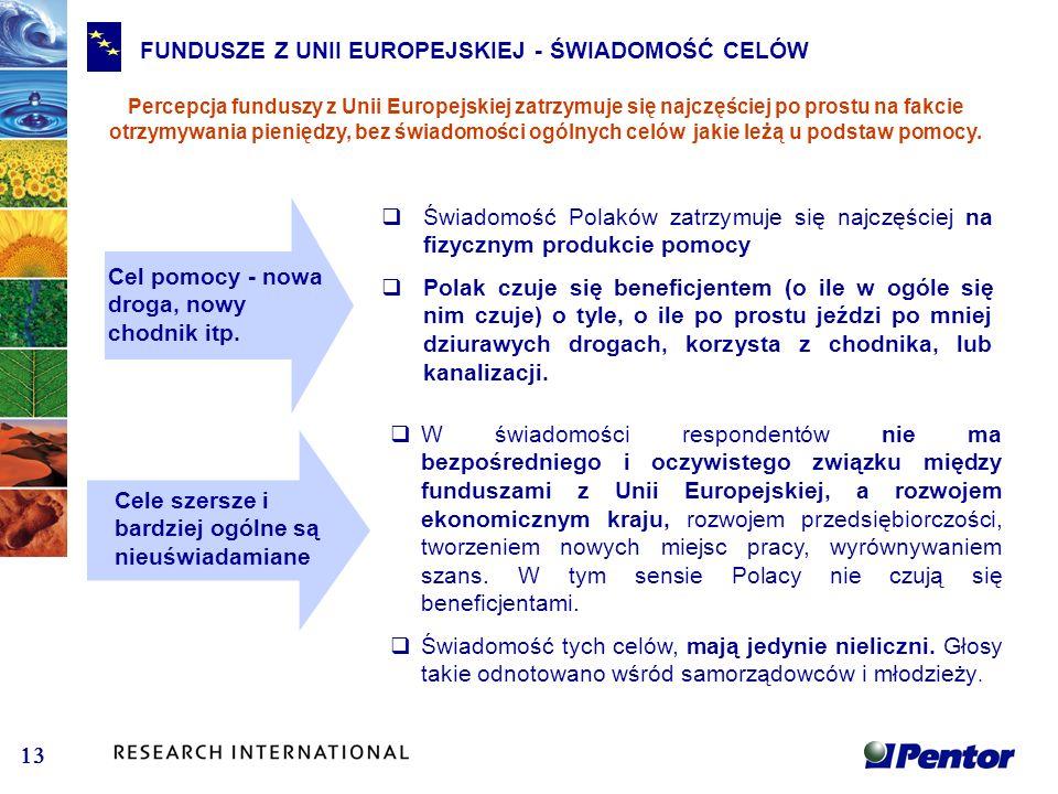 FUNDUSZE Z UNII EUROPEJSKIEJ - ŚWIADOMOŚĆ CELÓW Percepcja funduszy z Unii Europejskiej zatrzymuje się najczęściej po prostu na fakcie otrzymywania pie