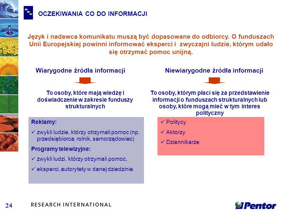 OCZEKIWANIA CO DO INFORMACJI Język i nadawca komunikatu muszą być dopasowane do odbiorcy. O funduszach Unii Europejskiej powinni informować eksperci i