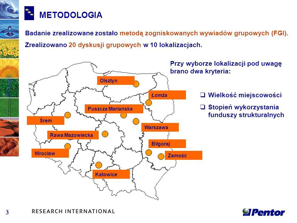 METODOLOGIA Wywiady zrealizowano w 5 grupach: Beneficjenci instytucjonalni (4 FGI): przedstawiciele władz samorządowych, przedstawiciele organizacji NGO, liderzy opinii publicznej Przedsiębiorcy (5 FGI): małe przedsiębiorstwa zatrudniające do 10 pracowników, przedstawiciele produkcji, handlu i usług Rolnicy (2 FGI): właściciele gospodarstw rolnych, osoby odpowiedzialne za podejmowanie najważniejszych decyzji w gospodarstwie rolnym Młodzież wchodząca na rynek pracy (3 FGI): osoby w wieku do 28 lat, bez nawiązanego stosunku pracy (na czas określony i nieokreślony) Indywidualni beneficjenci (6 FGI): mieszkańcy wsi oraz miast Struktura próby umożliwia uchwycenie różnych perspektyw