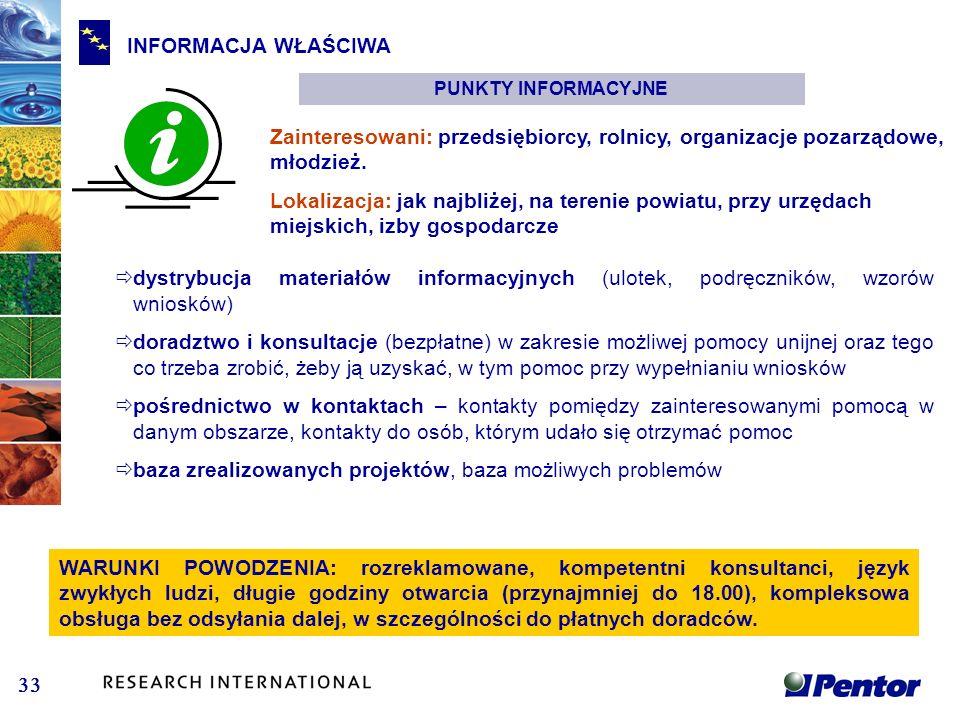 PUNKTY INFORMACYJNE dystrybucja materiałów informacyjnych (ulotek, podręczników, wzorów wniosków) doradztwo i konsultacje (bezpłatne) w zakresie możli