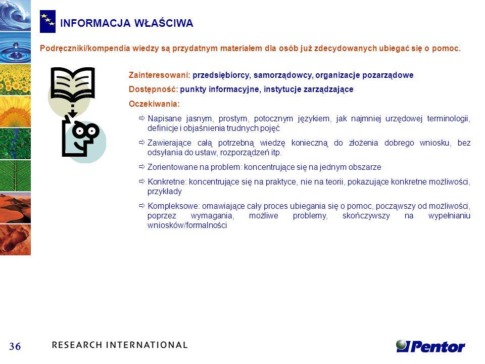 Zainteresowani: przedsiębiorcy, samorządowcy, organizacje pozarządowe Dostępność: punkty informacyjne, instytucje zarządzające Oczekiwania: Napisane j