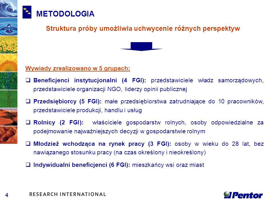 METODOLOGIA Wywiady zrealizowano w 5 grupach: Beneficjenci instytucjonalni (4 FGI): przedstawiciele władz samorządowych, przedstawiciele organizacji N