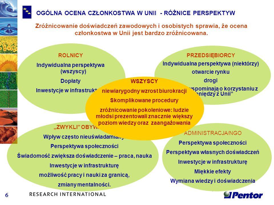 OCZEKIWANIA CO DO INFORMACJI Informacja powinna być obiektywna – pokazywać korzyści i problemy Informacja dwubiegunowa Oswaja z możliwymi problemami, działa na zasadzie szczepionki Jest wiarygodna, wzbudza zaufanie Nie zostanie odrzucona jako propaganda Jest zgodna z doświadczeniem Bardzo duży nacisk jest kładziony na wizualizację, na uwidocznienie znaczka EFS na projektach czy flagę unijną, aby beneficjenci wiedzieli o tym.