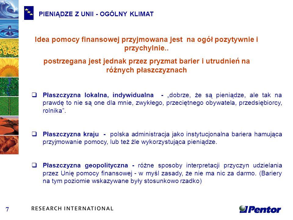 PIENIĄDZE Z UNII - OGÓLNY KLIMAT Idea pomocy finansowej przyjmowana jest na ogół pozytywnie i przychylnie.. Płaszczyzna lokalna, indywidualna - dobrze