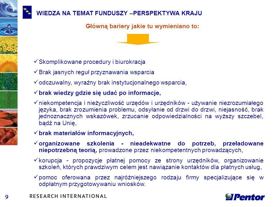 Kontekst i idea funduszy strukturalnych Kto może liczyć na jakąś pomoc z Unii.