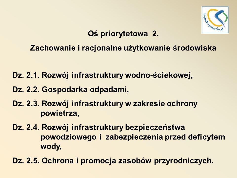 RPO 2007-2013 Oś priorytetowa 3.