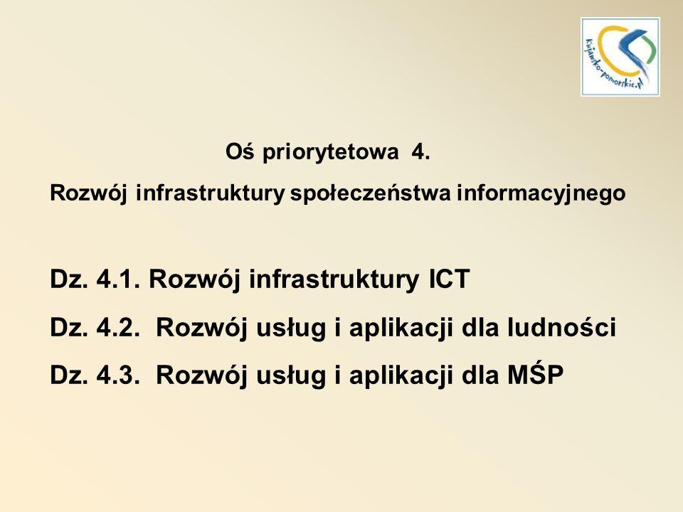 RPO 2007-2013 Oś priorytetowa 5.