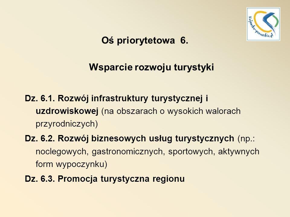RPO 2007-2013 Oś priorytetowa 7.