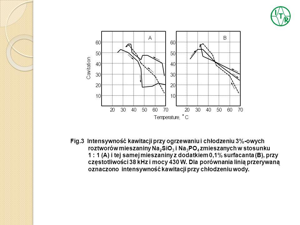 10 20 30 40 50 203040506070203040506070 60 Temperature,C 10 20 30 40 50 60 AB Cavitation Fig.3 Intensywność kawitacji przy ogrzewaniu i chłodzeniu 3%-
