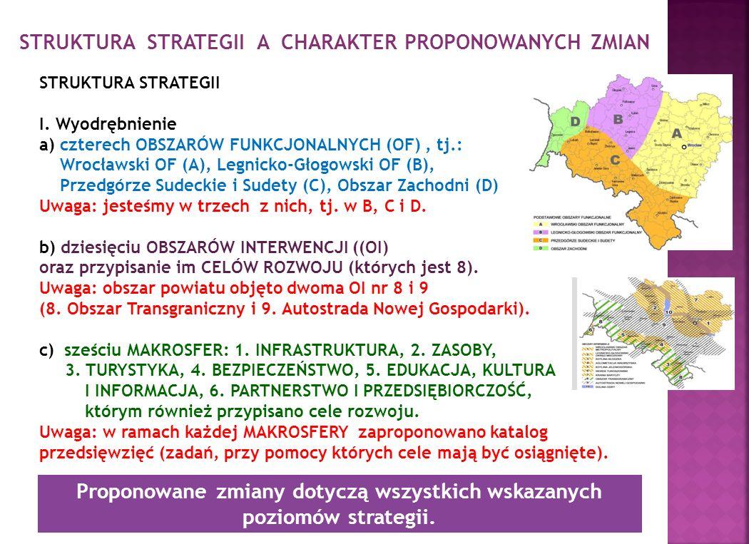 STRUKTURA STRATEGII A CHARAKTER PROPONOWANYCH ZMIAN STRUKTURA STRATEGII I.