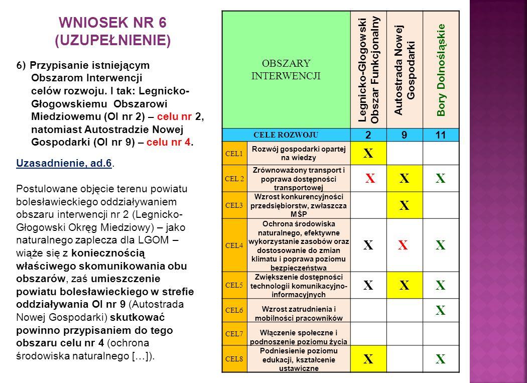 WNIOSEK NR 6 (UZUPEŁNIENIE) 6) Przypisanie istniejącym Obszarom Interwencji celów rozwoju.