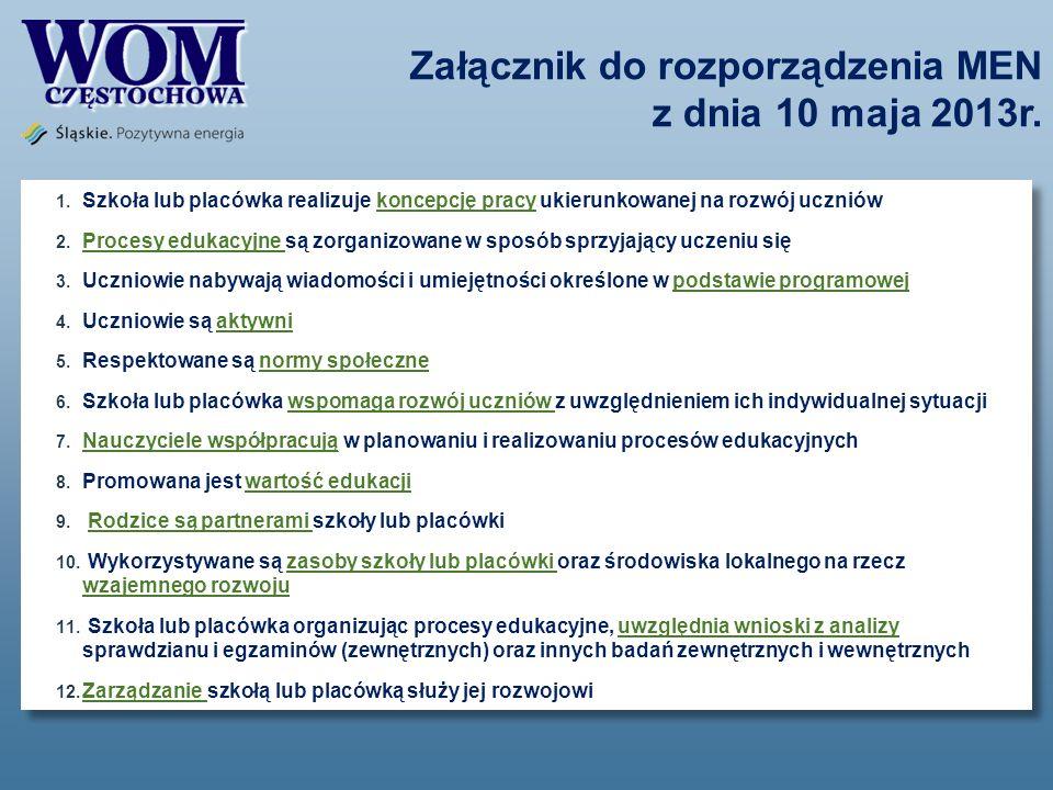 Załącznik do rozporządzenia MEN z dnia 10 maja 2013r. 1. Szkoła lub placówka realizuje koncepcję pracy ukierunkowanej na rozwój uczniów 2. Procesy edu