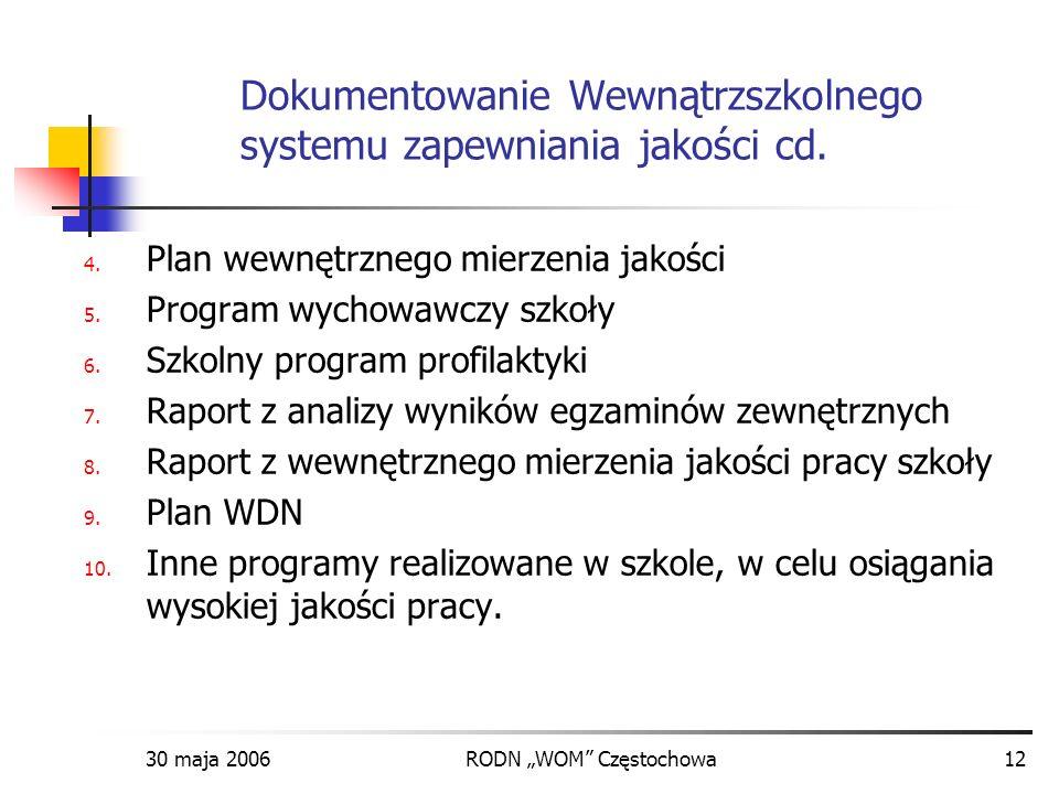 30 maja 2006RODN WOM Częstochowa12 Dokumentowanie Wewnątrzszkolnego systemu zapewniania jakości cd. 4. Plan wewnętrznego mierzenia jakości 5. Program