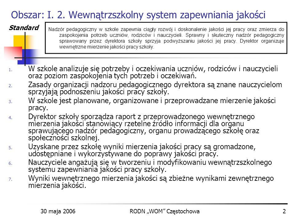 30 maja 2006RODN WOM Częstochowa2 Obszar: I. 2. Wewnątrzszkolny system zapewniania jakości 1. W szkole analizuje się potrzeby i oczekiwania uczniów, r