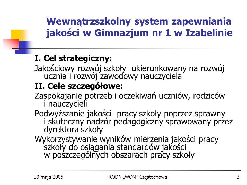 30 maja 2006RODN WOM Częstochowa3 Wewnątrzszkolny system zapewniania jakości w Gimnazjum nr 1 w Izabelinie I. Cel strategiczny: Jakościowy rozwój szko