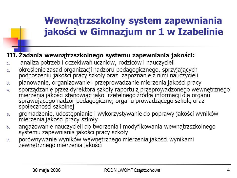 30 maja 2006RODN WOM Częstochowa4 Wewnątrzszkolny system zapewniania jakości w Gimnazjum nr 1 w Izabelinie III. Zadania wewnątrzszkolnego systemu zape