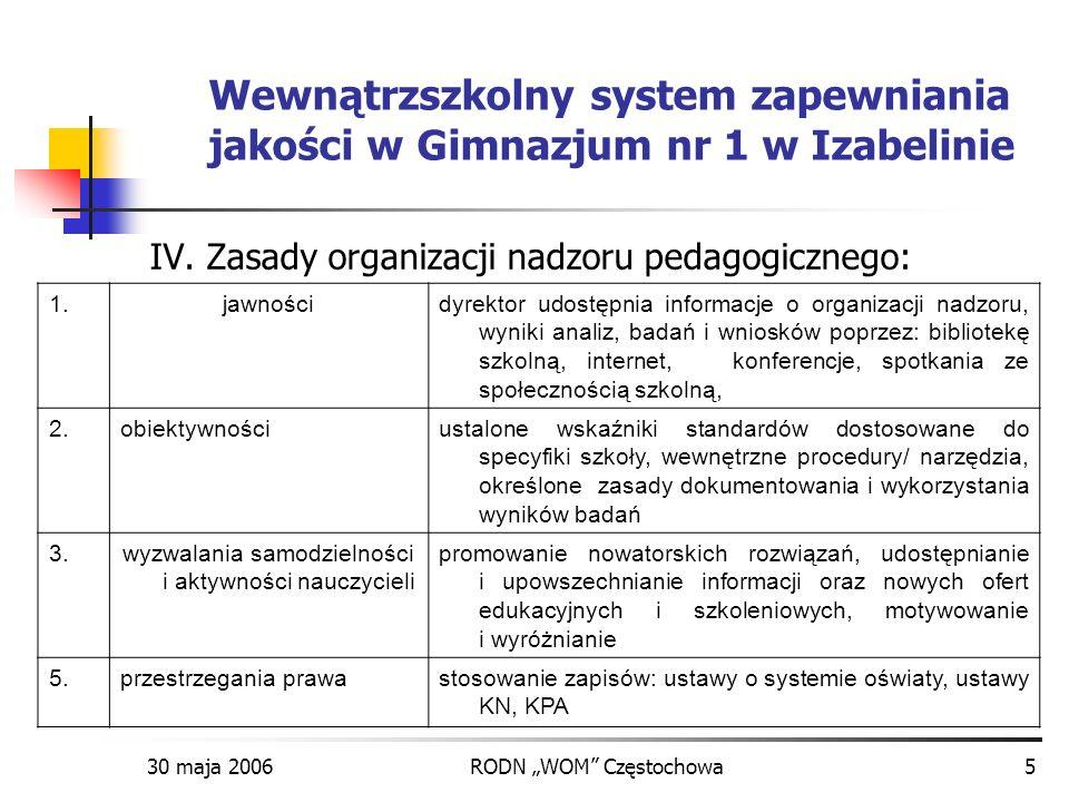 30 maja 2006RODN WOM Częstochowa5 Wewnątrzszkolny system zapewniania jakości w Gimnazjum nr 1 w Izabelinie IV. Zasady organizacji nadzoru pedagogiczne