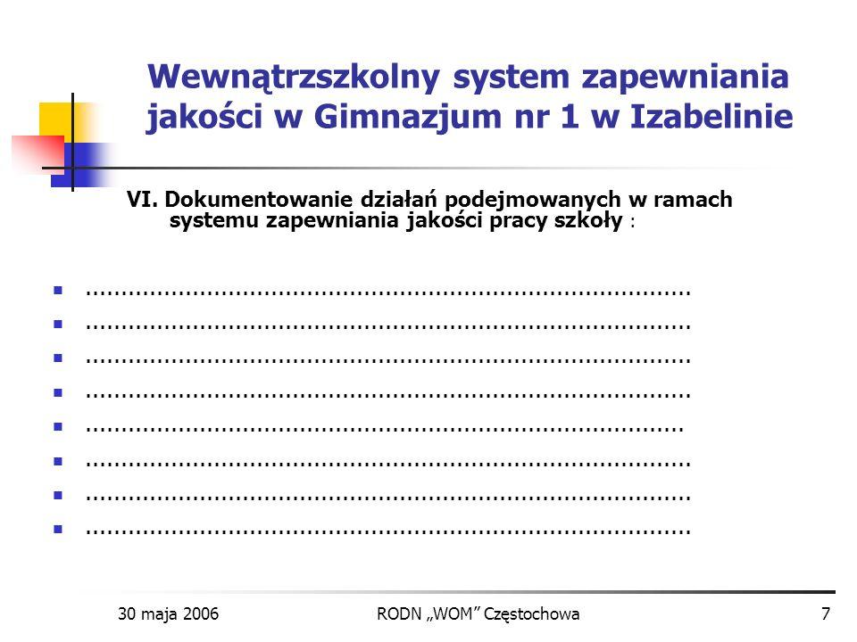 30 maja 2006RODN WOM Częstochowa7 Wewnątrzszkolny system zapewniania jakości w Gimnazjum nr 1 w Izabelinie VI. Dokumentowanie działań podejmowanych w