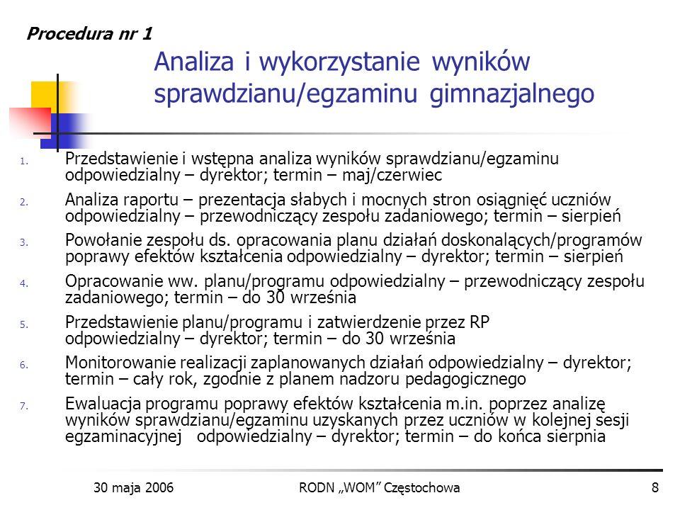 30 maja 2006RODN WOM Częstochowa8 Analiza i wykorzystanie wyników sprawdzianu/egzaminu gimnazjalnego 1. Przedstawienie i wstępna analiza wyników spraw