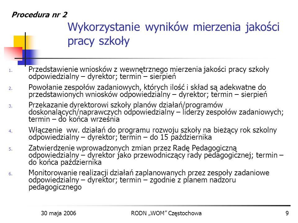 30 maja 2006RODN WOM Częstochowa9 Wykorzystanie wyników mierzenia jakości pracy szkoły 1. Przedstawienie wniosków z wewnętrznego mierzenia jakości pra
