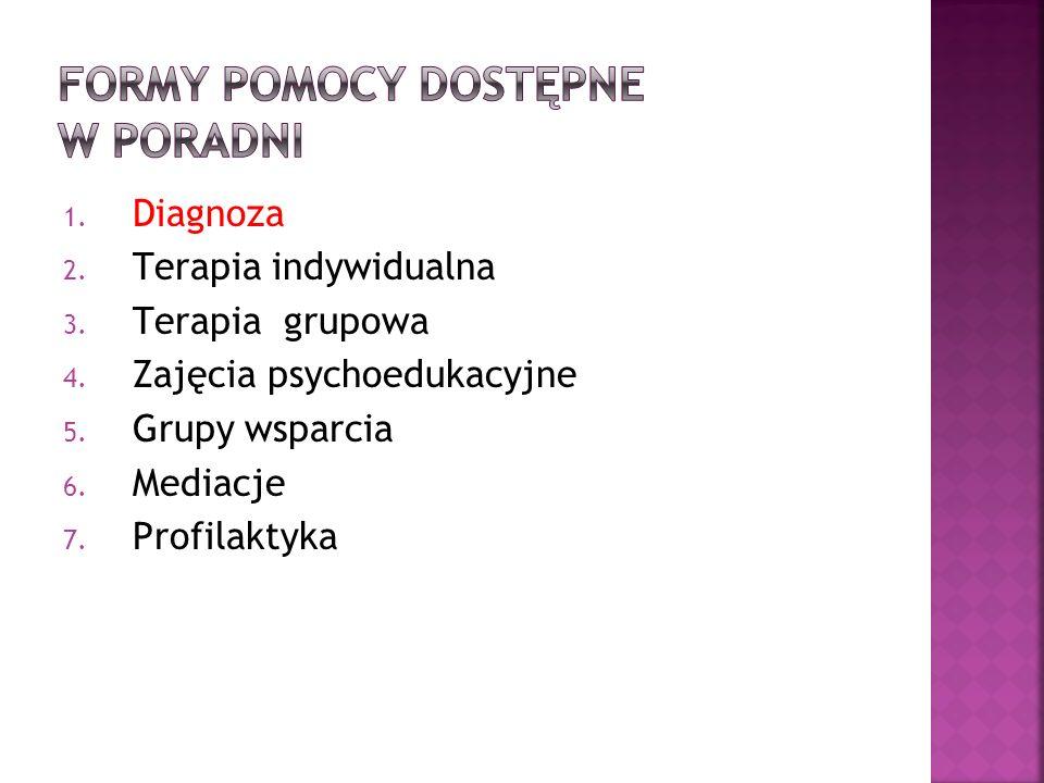 1. Diagnoza 2. Terapia indywidualna 3. Terapia grupowa 4. Zajęcia psychoedukacyjne 5. Grupy wsparcia 6. Mediacje 7. Profilaktyka