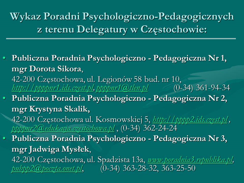 Wykaz Poradni Psychologiczno-Pedagogicznych z terenu Delegatury w Częstochowie: Publiczna Poradnia Psychologiczno - Pedagogiczna Nr 1,Publiczna Poradn