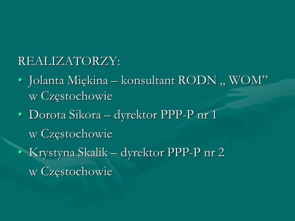 REALIZATORZY: Jolanta Miękina – konsultant RODN WOM w CzęstochowieJolanta Miękina – konsultant RODN WOM w Częstochowie Dorota Sikora – dyrektor PPP-P