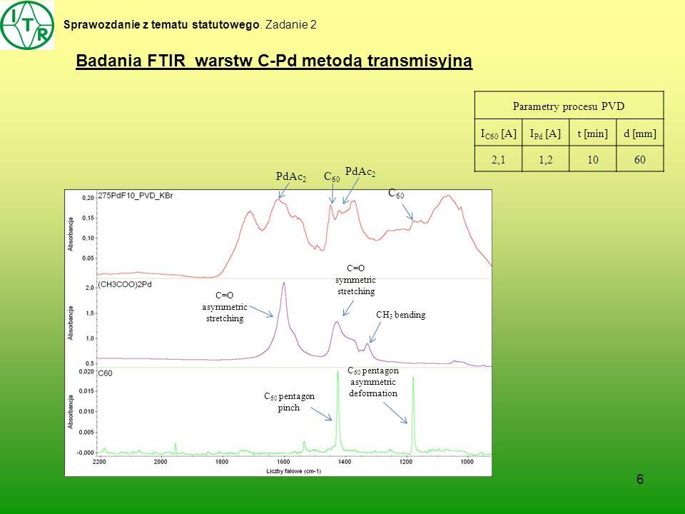6 Sprawozdanie z tematu statutowego. Zadanie 2 Parametry procesu PVD I C60 [A]I Pd [A]t [min]d [mm] 2,11,21060 Badania FTIR warstw C-Pd metodą transmi