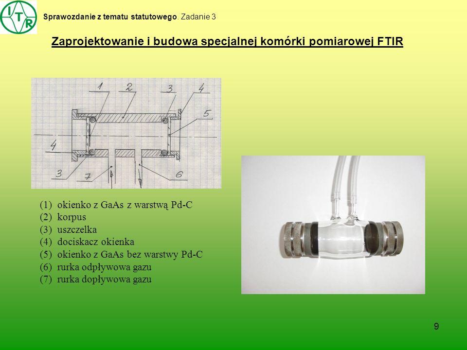 9 Sprawozdanie z tematu statutowego. Zadanie 3 Zaprojektowanie i budowa specjalnej komórki pomiarowej FTIR (1)okienko z GaAs z warstwą Pd-C (2)korpus