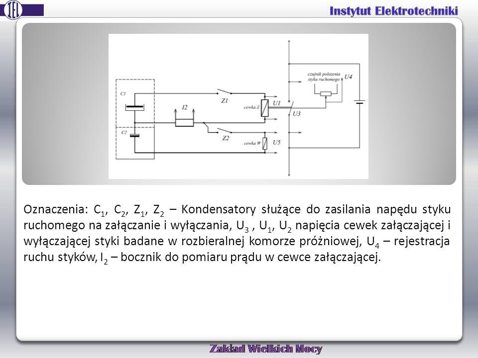 Oznaczenia: C 1, C 2, Z 1, Z 2 – Kondensatory służące do zasilania napędu styku ruchomego na załączanie i wyłączania, U 3, U 1, U 2 napięcia cewek załączającej i wyłączającej styki badane w rozbieralnej komorze próżniowej, U 4 – rejestracja ruchu styków, I 2 – bocznik do pomiaru prądu w cewce załączającej.